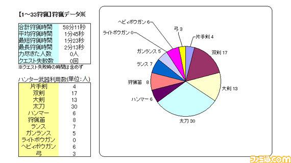 ph/graph_01-33